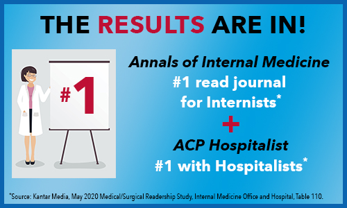 The results are in!  Annals of Internal Medicine, #1 read journal for internist + ACP Hospitalist, #1 with Hospialists